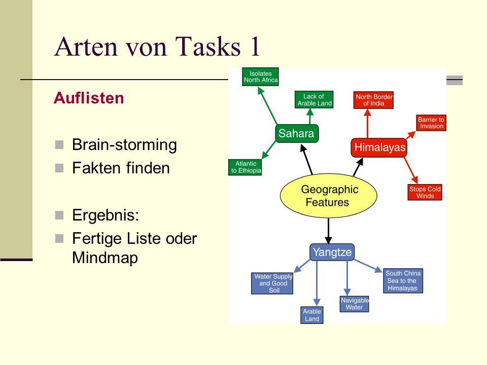 Arten von Tasks 1 Auflisten Brain-storming Fakten finden Ergebnis: