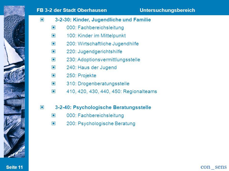 FB 3-2 der Stadt Oberhausen Untersuchungsbereich