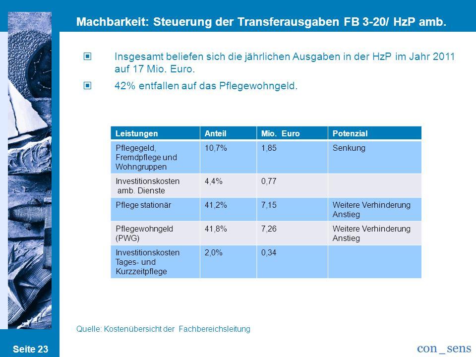 Machbarkeit: Steuerung der Transferausgaben FB 3-20/ HzP amb. II