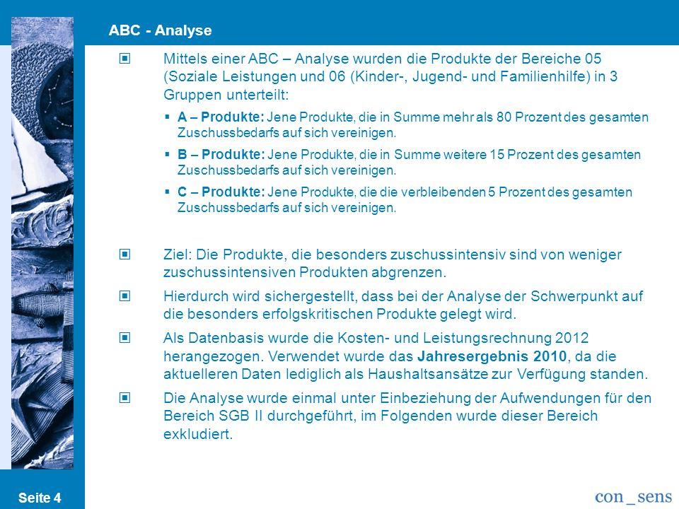 ABC - Analyse