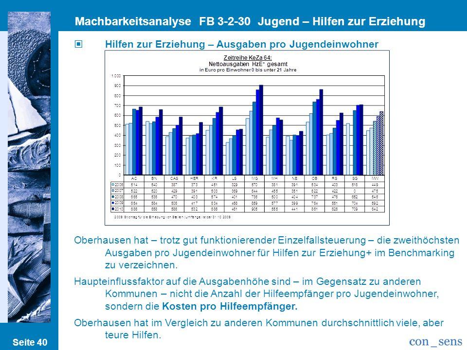 Machbarkeitsanalyse FB 3-2-30 Jugend – Hilfen zur Erziehung