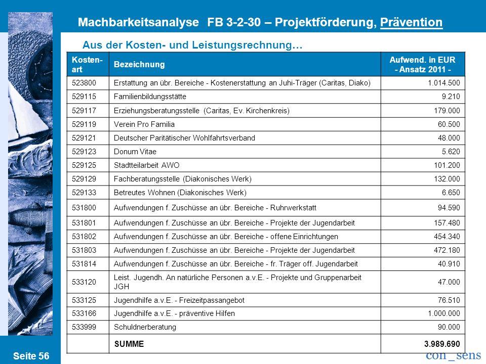 Machbarkeitsanalyse FB 3-2-30 – Projektförderung, Prävention
