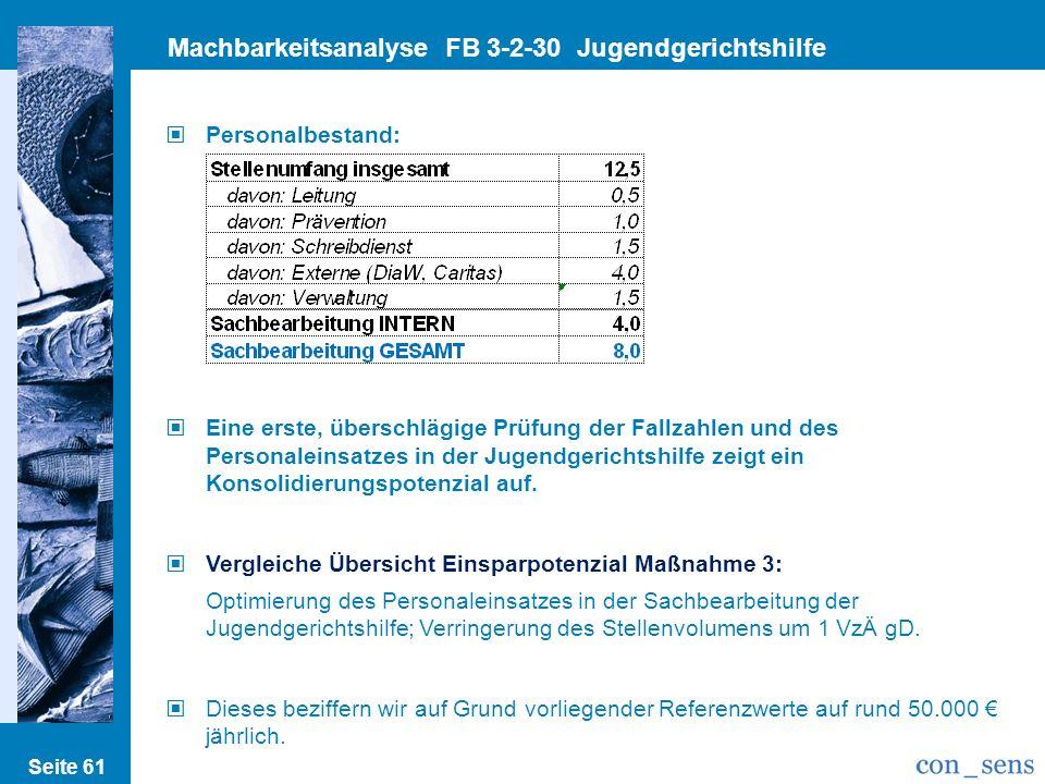 Machbarkeitsanalyse FB 3-2-30 Jugendgerichtshilfe