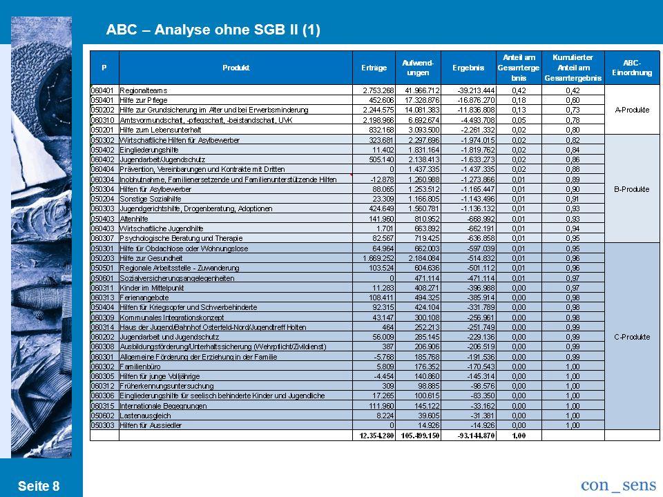 ABC – Analyse ohne SGB II (1)
