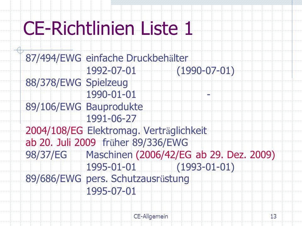 CE-Richtlinien Liste 1 87/494/EWG einfache Druckbehälter