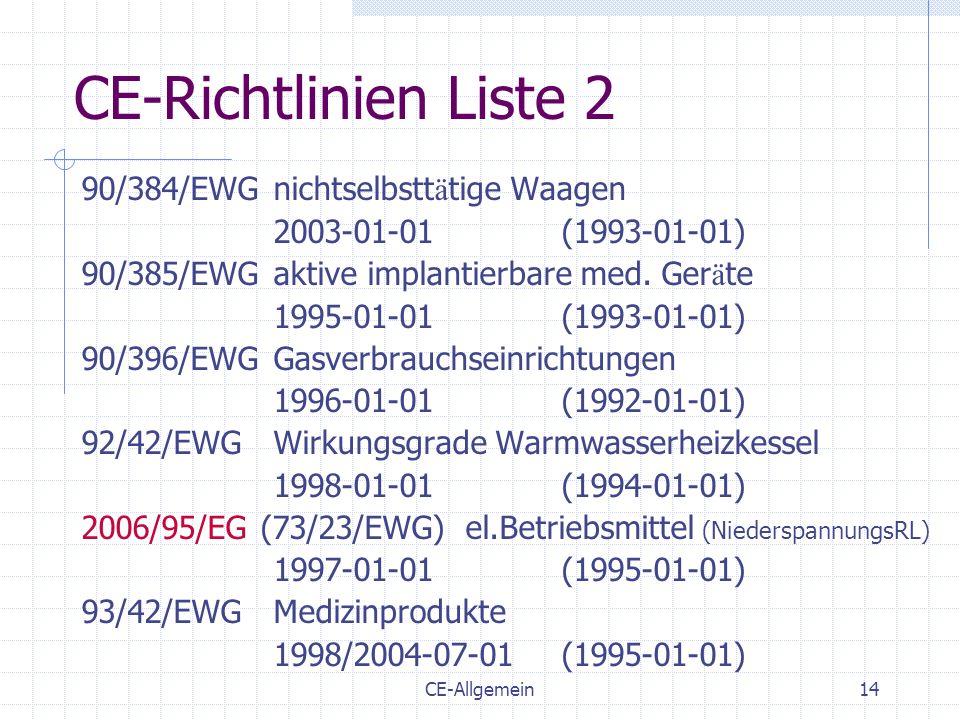CE-Richtlinien Liste 2 90/384/EWG nichtselbsttätige Waagen
