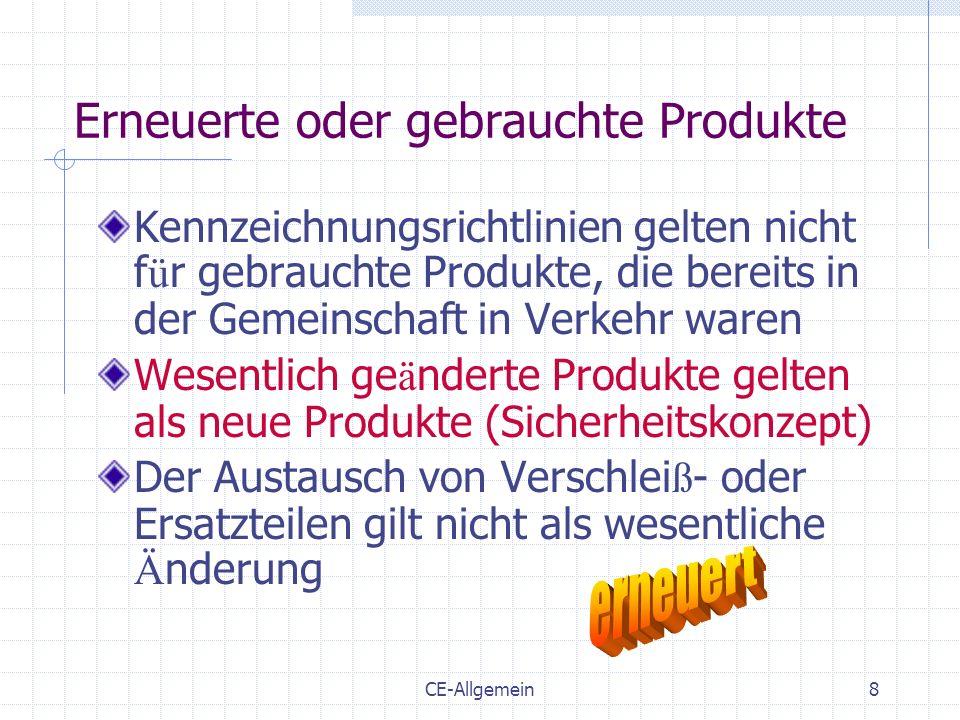 Erneuerte oder gebrauchte Produkte