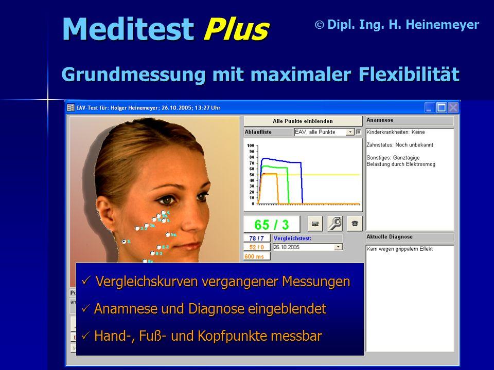Meditest Plus Grundmessung mit maximaler Flexibilität