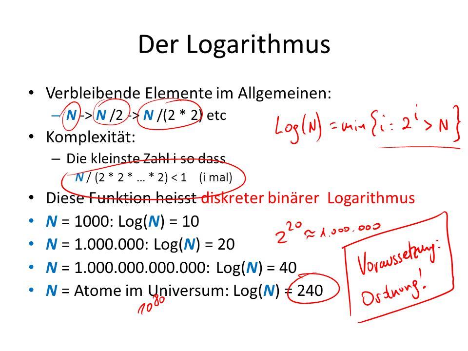 Der Logarithmus Verbleibende Elemente im Allgemeinen: Komplexität: