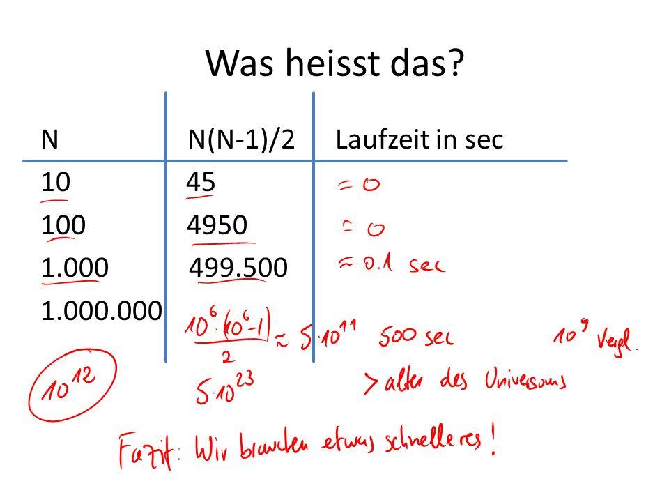 Was heisst das N N(N-1)/2 Laufzeit in sec 45 100 4950 1.000 499.500