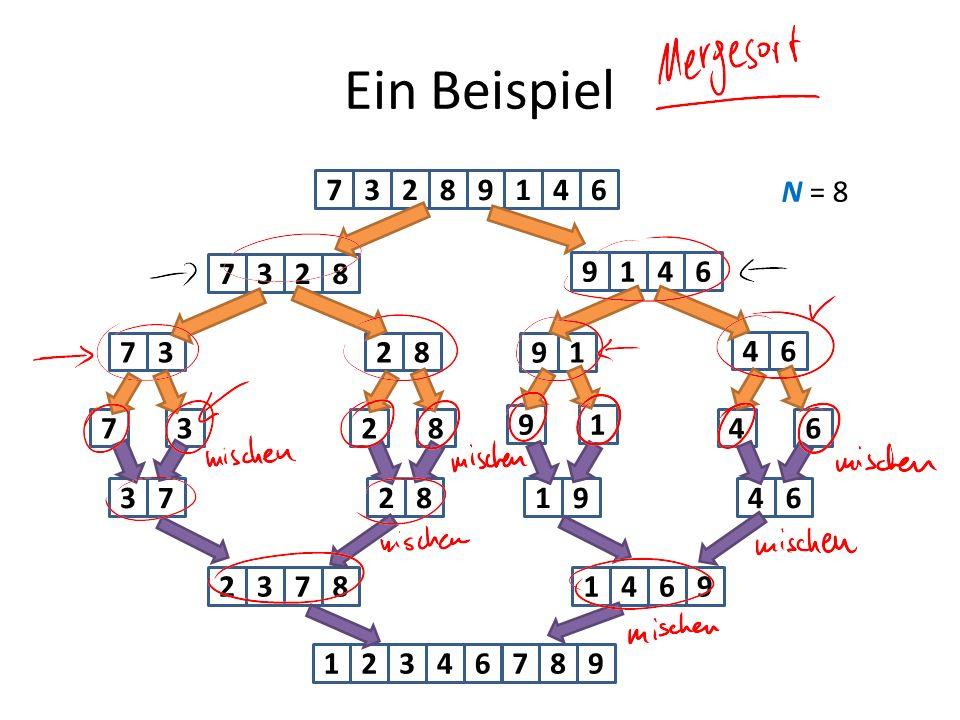 Ein Beispiel 7. 3. 2. 8. 9. 1. 4. 6. N = 8. 7. 3. 2. 8. 9. 1. 4. 6. 7. 3. 2. 8.
