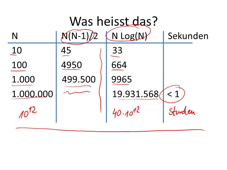Was heisst das N N(N-1)/2 N Log(N) Sekunden 45 33 100 4950 664