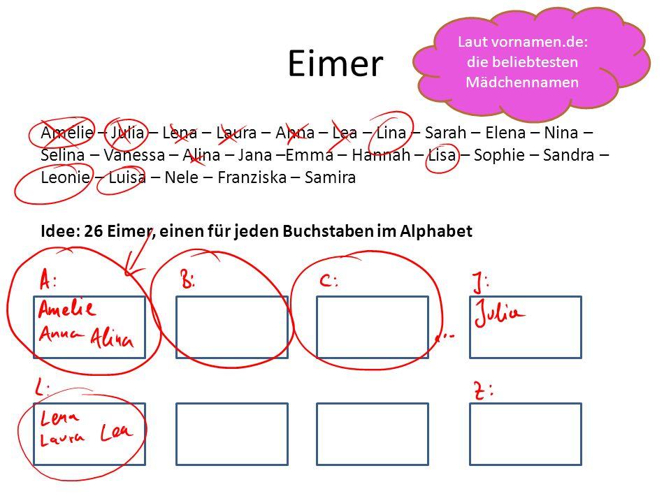 Laut vornamen.de: die beliebtesten Mädchennamen