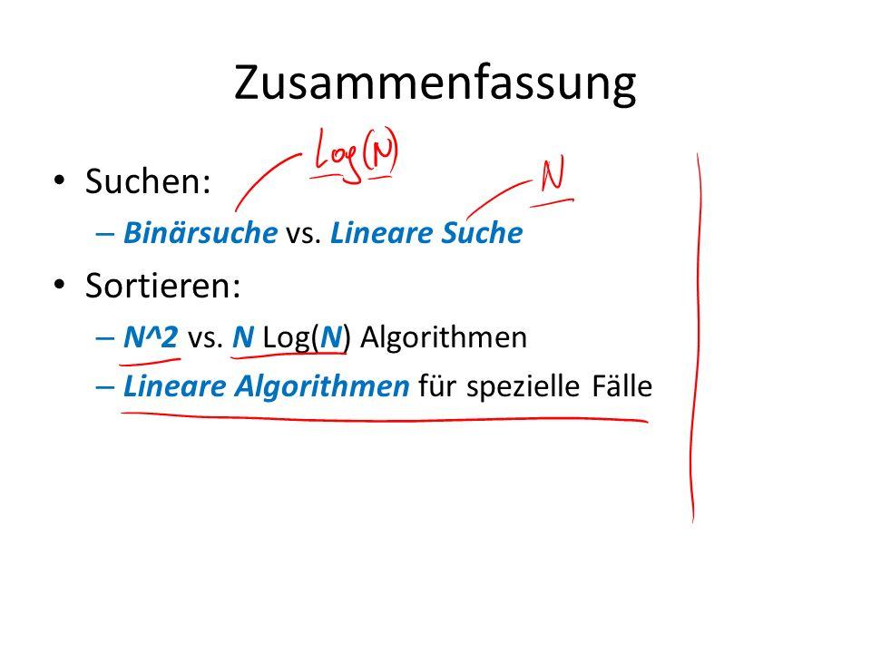 Zusammenfassung Suchen: Sortieren: Binärsuche vs. Lineare Suche
