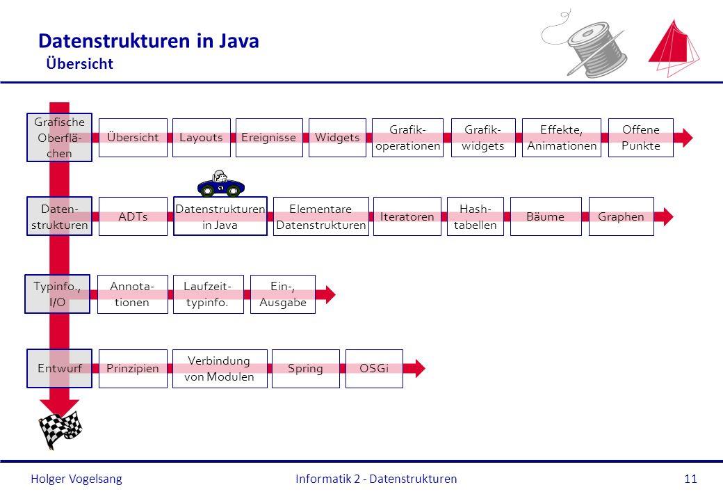Datenstrukturen in Java Übersicht