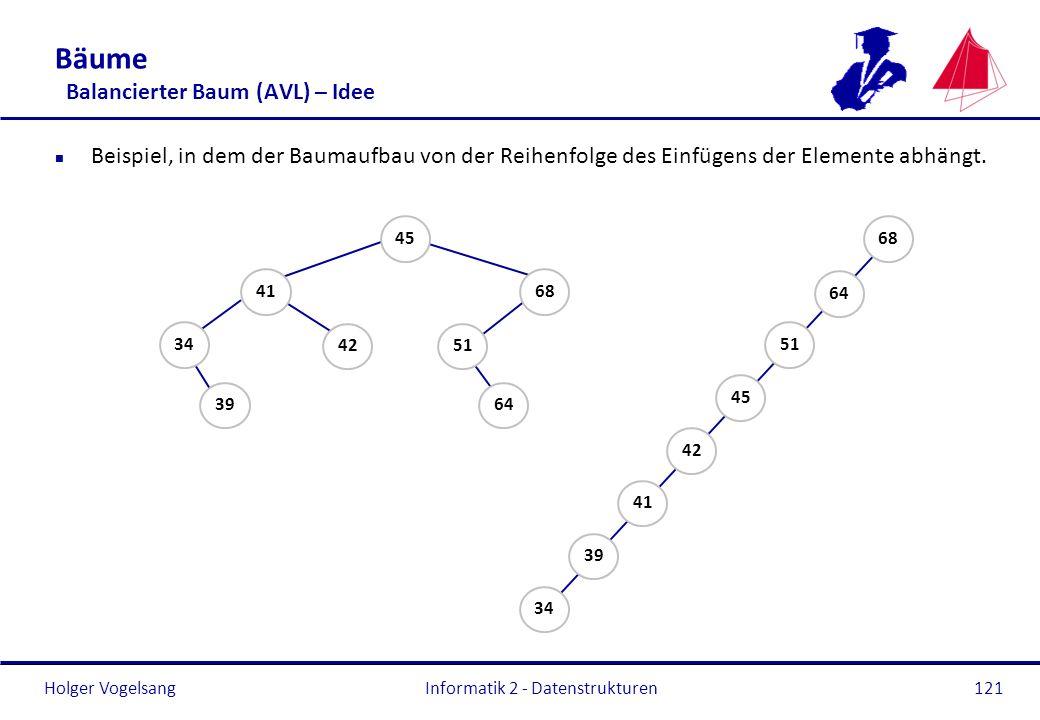 Bäume Balancierter Baum (AVL) – Idee