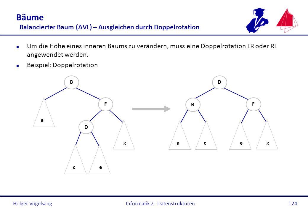 Bäume Balancierter Baum (AVL) – Ausgleichen durch Doppelrotation