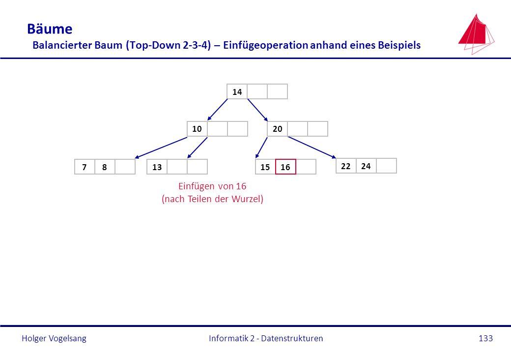 Bäume Balancierter Baum (Top-Down 2-3-4) – Einfügeoperation anhand eines Beispiels