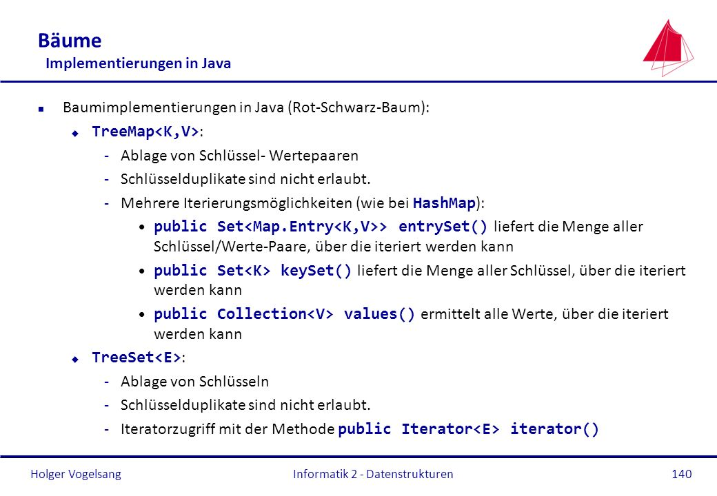 Bäume Implementierungen in Java