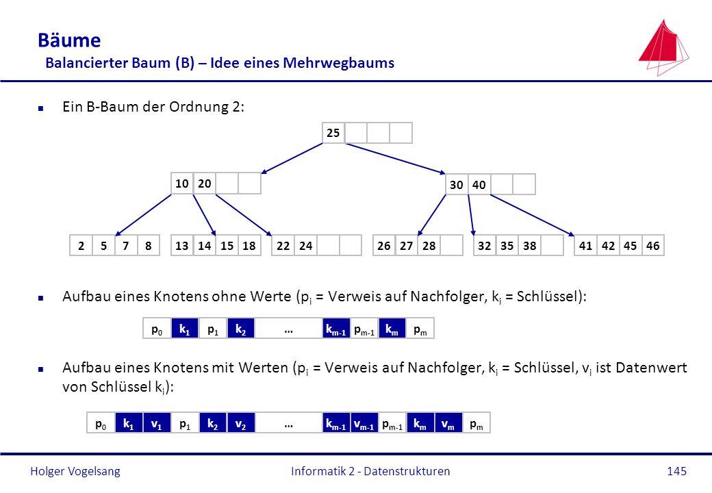 Bäume Balancierter Baum (B) – Idee eines Mehrwegbaums