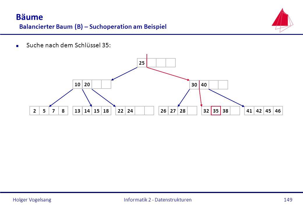 Bäume Balancierter Baum (B) – Suchoperation am Beispiel