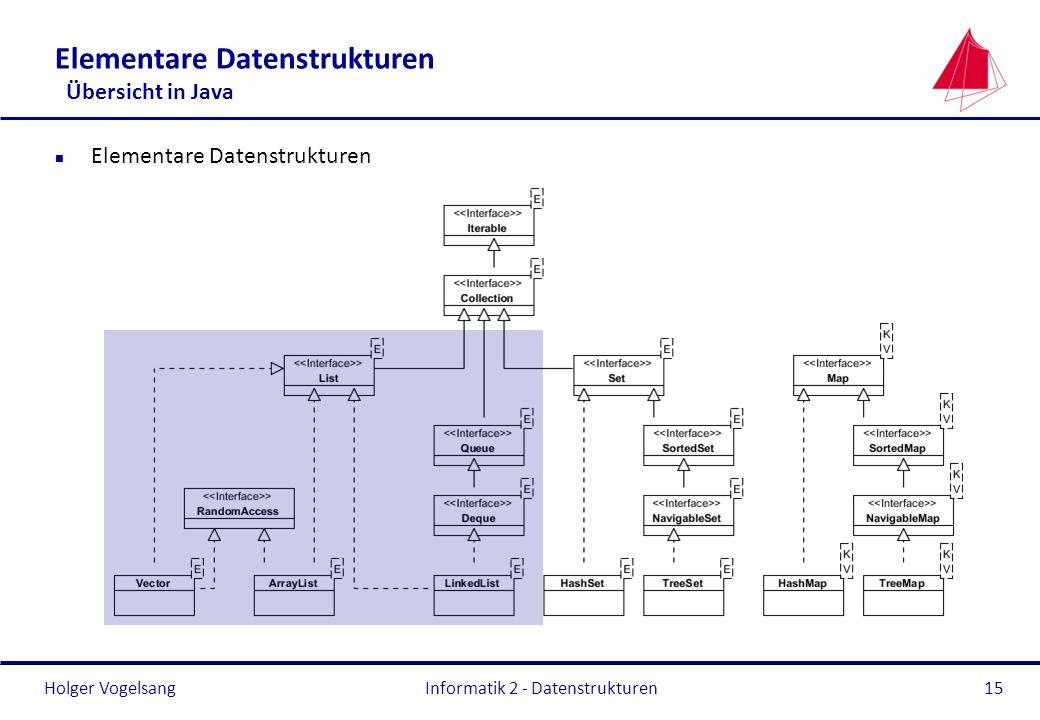 Elementare Datenstrukturen Übersicht in Java