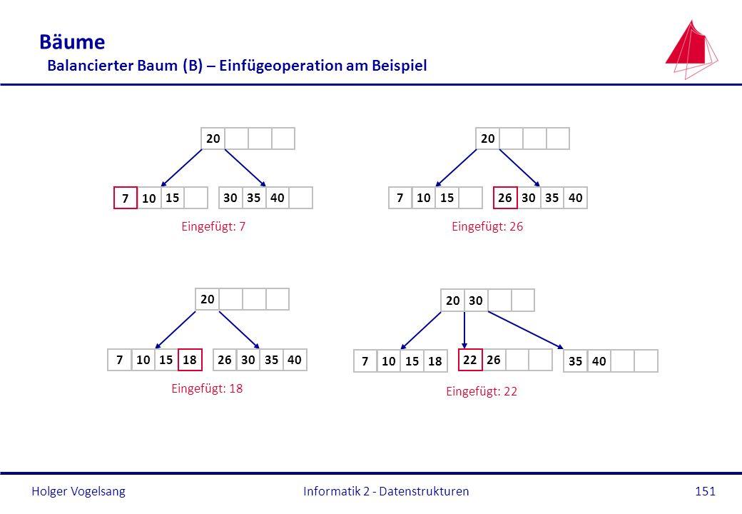 Bäume Balancierter Baum (B) – Einfügeoperation am Beispiel