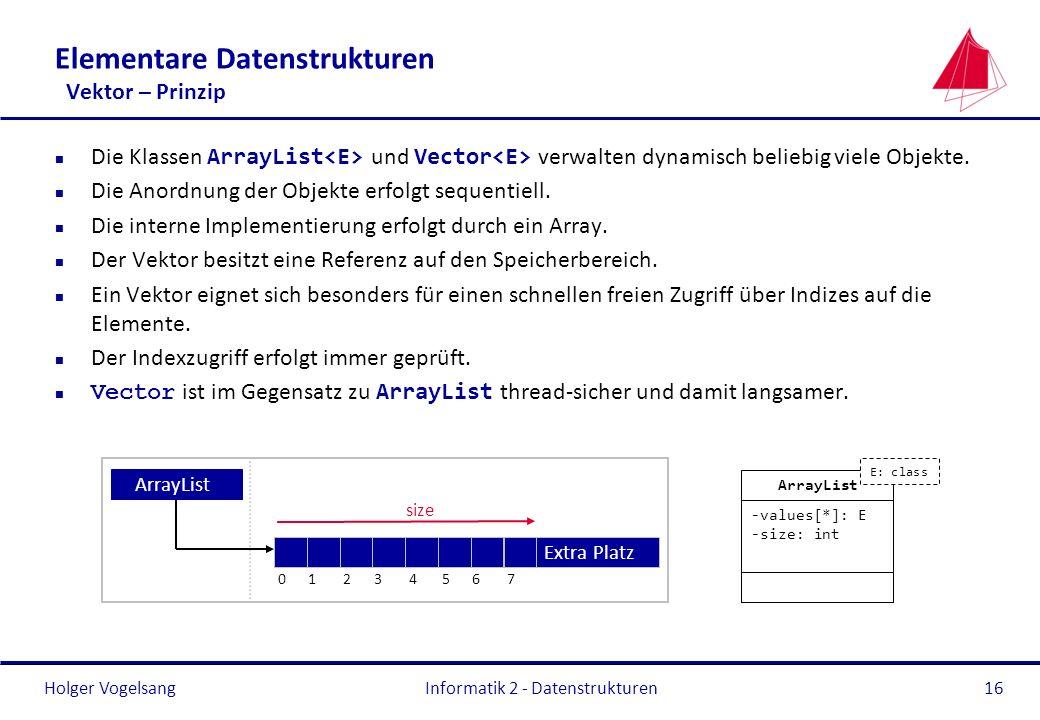 Elementare Datenstrukturen Vektor – Prinzip
