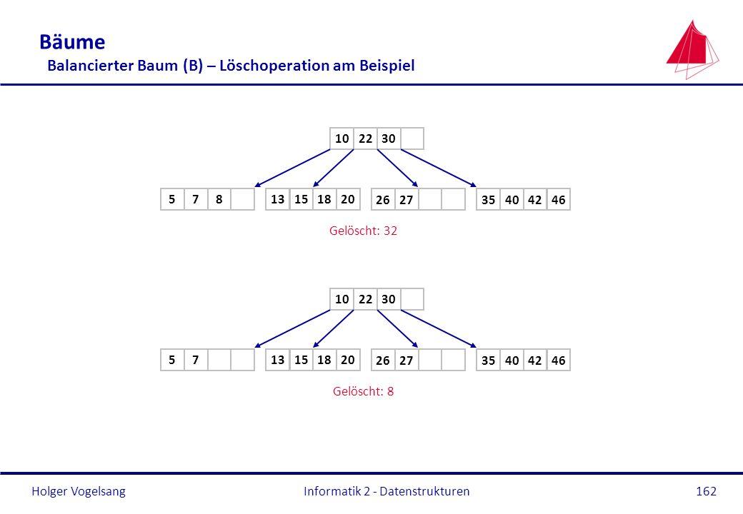 Bäume Balancierter Baum (B) – Löschoperation am Beispiel