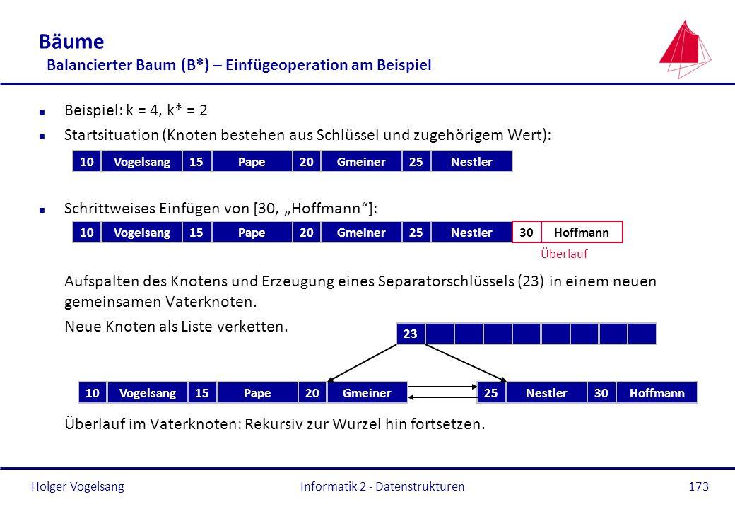 Bäume Balancierter Baum (B*) – Einfügeoperation am Beispiel
