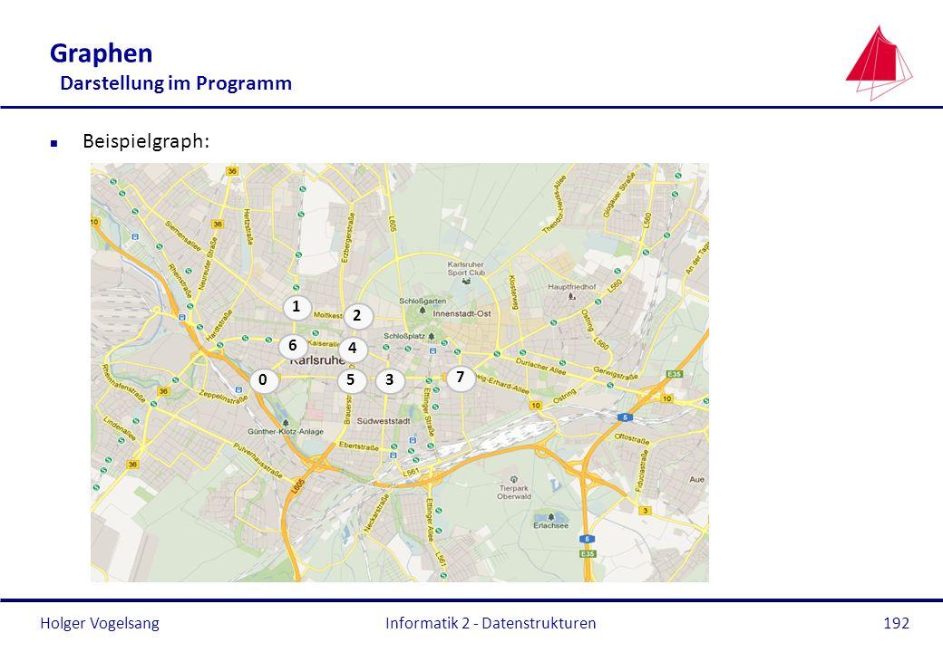 Graphen Darstellung im Programm