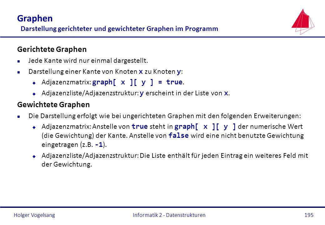 Graphen Darstellung gerichteter und gewichteter Graphen im Programm