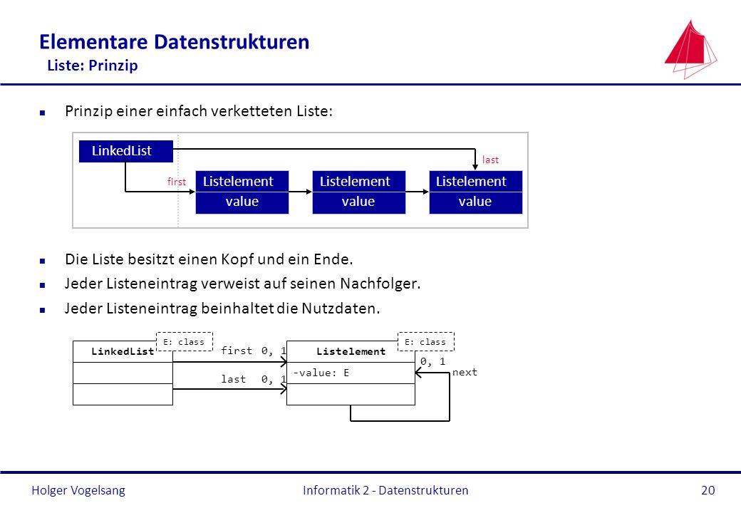 Elementare Datenstrukturen Liste: Prinzip