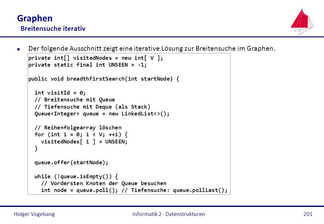 Graphen Breitensuche iterativ