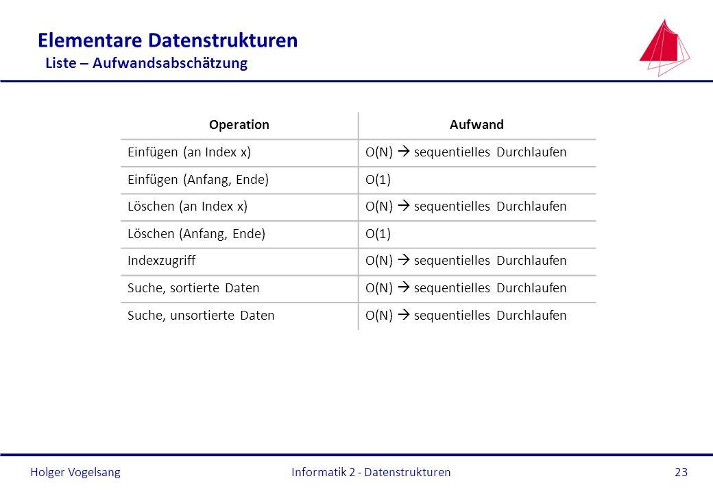 Elementare Datenstrukturen Liste – Aufwandsabschätzung