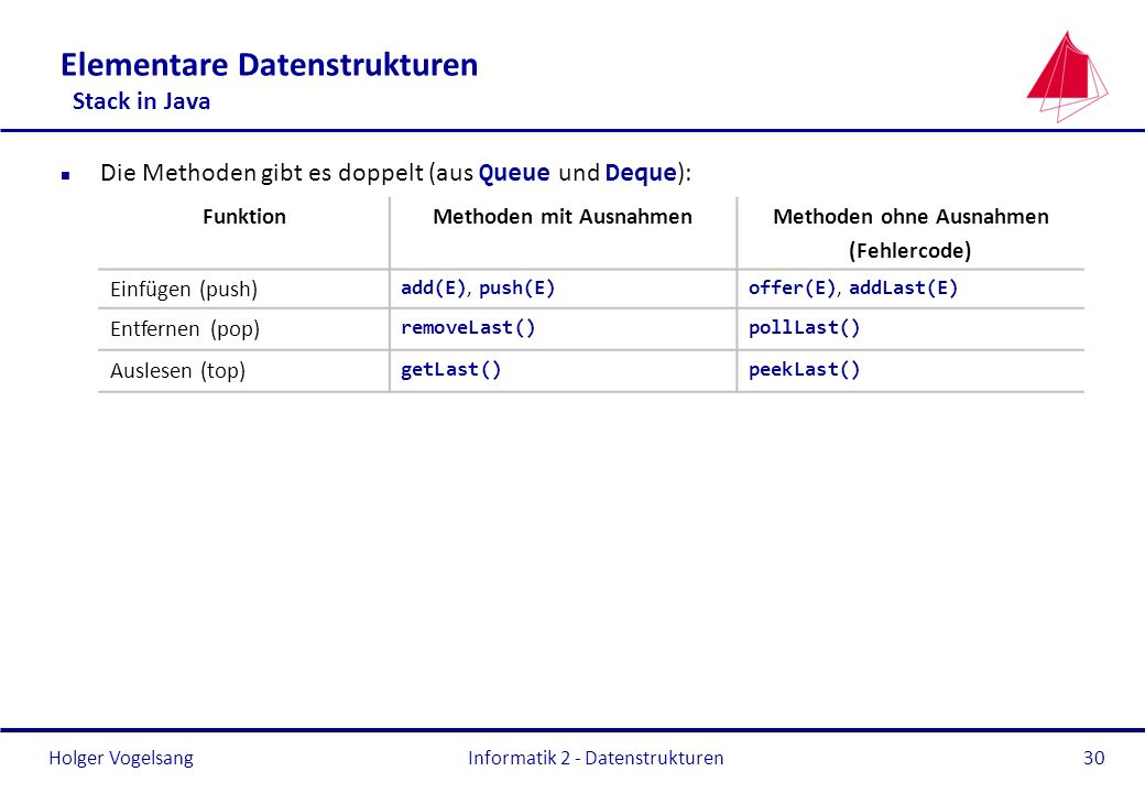 Elementare Datenstrukturen Stack in Java