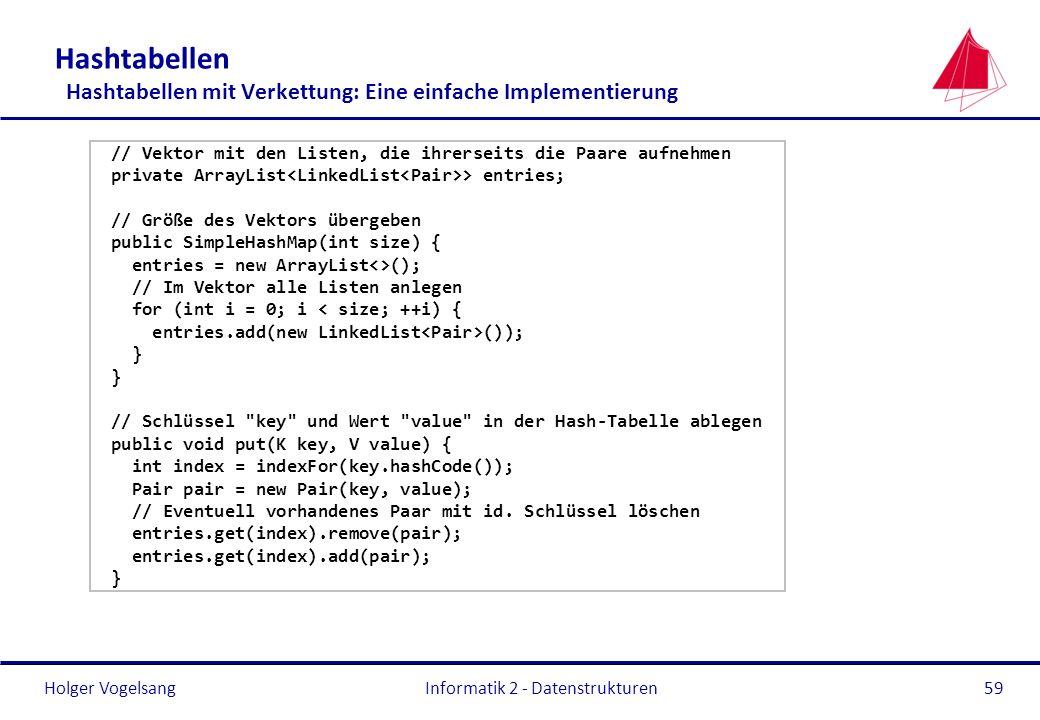 Informatik 2 - Datenstrukturen
