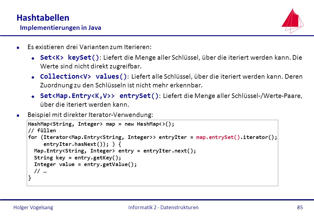 Hashtabellen Implementierungen in Java