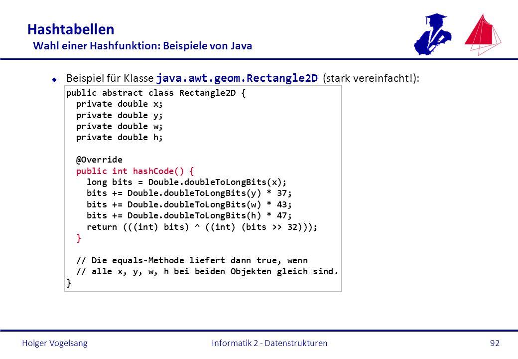 Hashtabellen Wahl einer Hashfunktion: Beispiele von Java