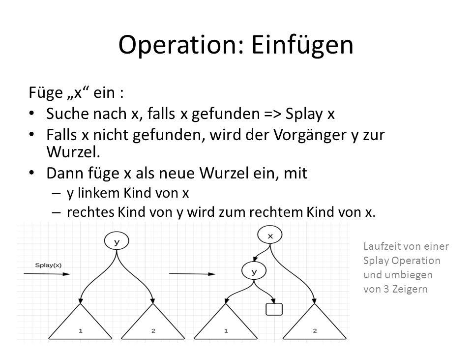 """Operation: Einfügen Füge """"x ein :"""