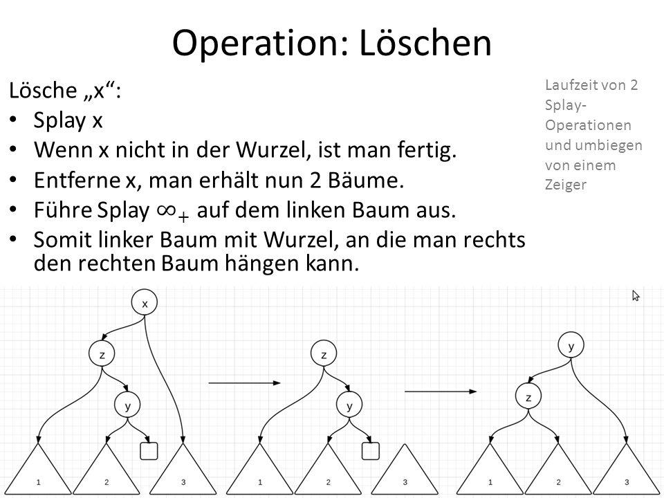 """Operation: Löschen Lösche """"x : Splay x"""