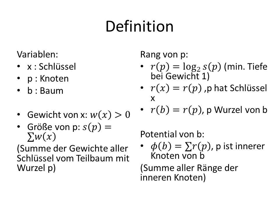 Definition Variablen: x : Schlüssel p : Knoten b : Baum