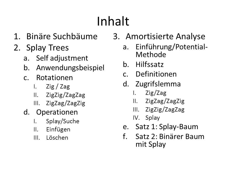 Inhalt Binäre Suchbäume Amortisierte Analyse Splay Trees