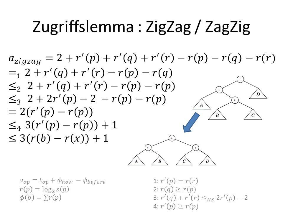 Zugriffslemma : ZigZag / ZagZig