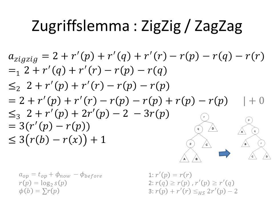 Zugriffslemma : ZigZig / ZagZag