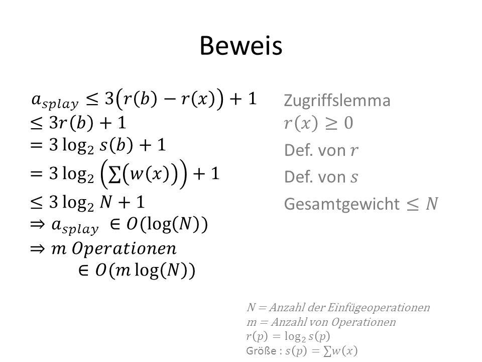 Beweis 𝑎 𝑠𝑝𝑙𝑎𝑦 ≤3 𝑟 𝑏 −𝑟 𝑥 +1 ≤3𝑟 𝑏 +1 =3 log 2 𝑠 𝑏 +1 =3 log 2 ∑ 𝑤 𝑥 +1 ≤3 log 2 𝑁 +1 ⇒ 𝑎 𝑠𝑝𝑙𝑎𝑦 ∈𝑂( log 𝑁 ) ⇒𝑚 𝑂𝑝𝑒𝑟𝑎𝑡𝑖𝑜𝑛𝑒𝑛∈𝑂(𝑚 log 𝑁 )