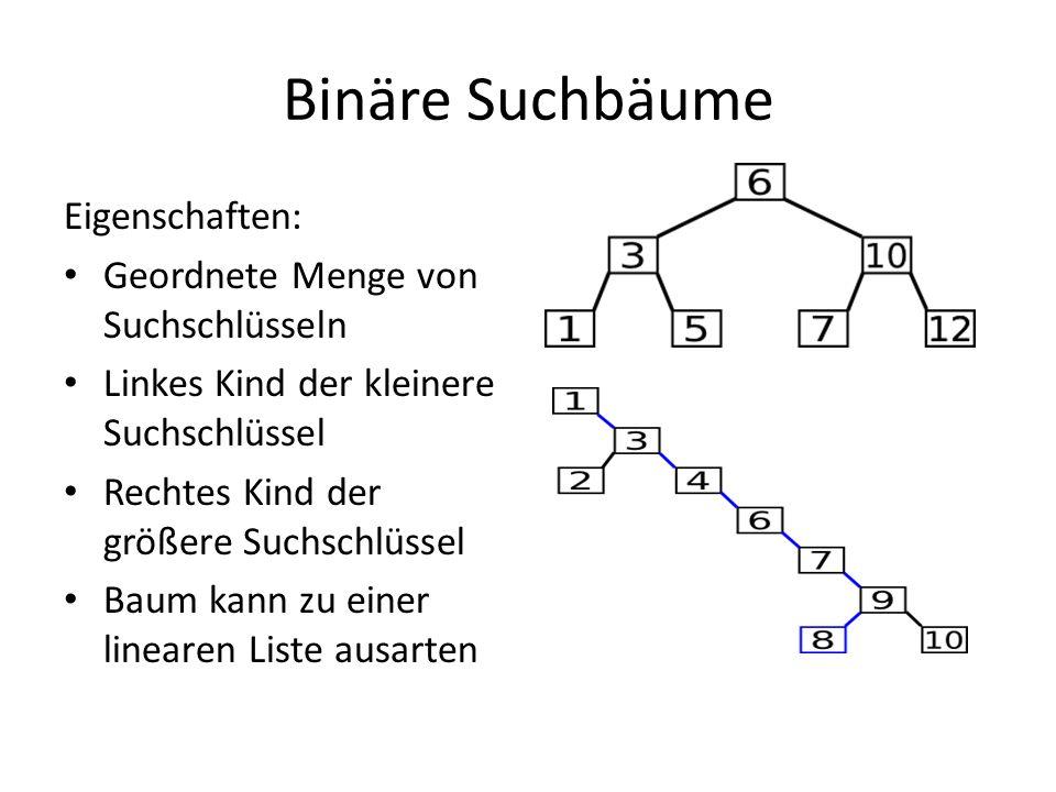 Binäre Suchbäume Eigenschaften: Geordnete Menge von Suchschlüsseln