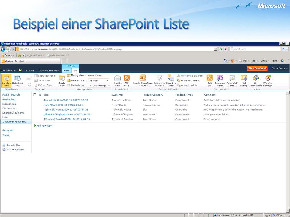 Beispiel einer SharePoint Liste