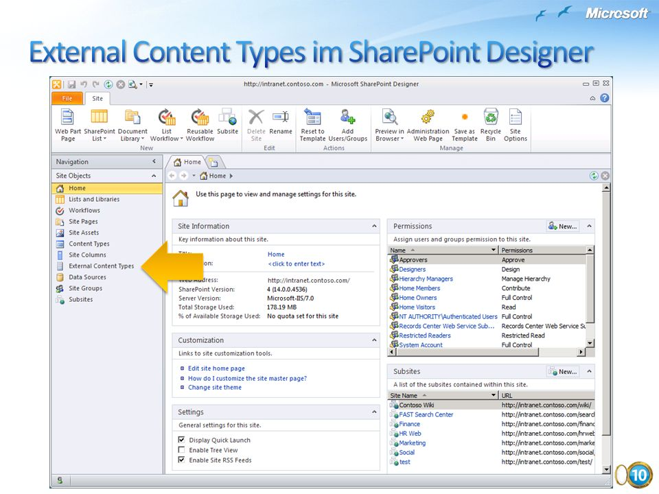 External Content Types im SharePoint Designer