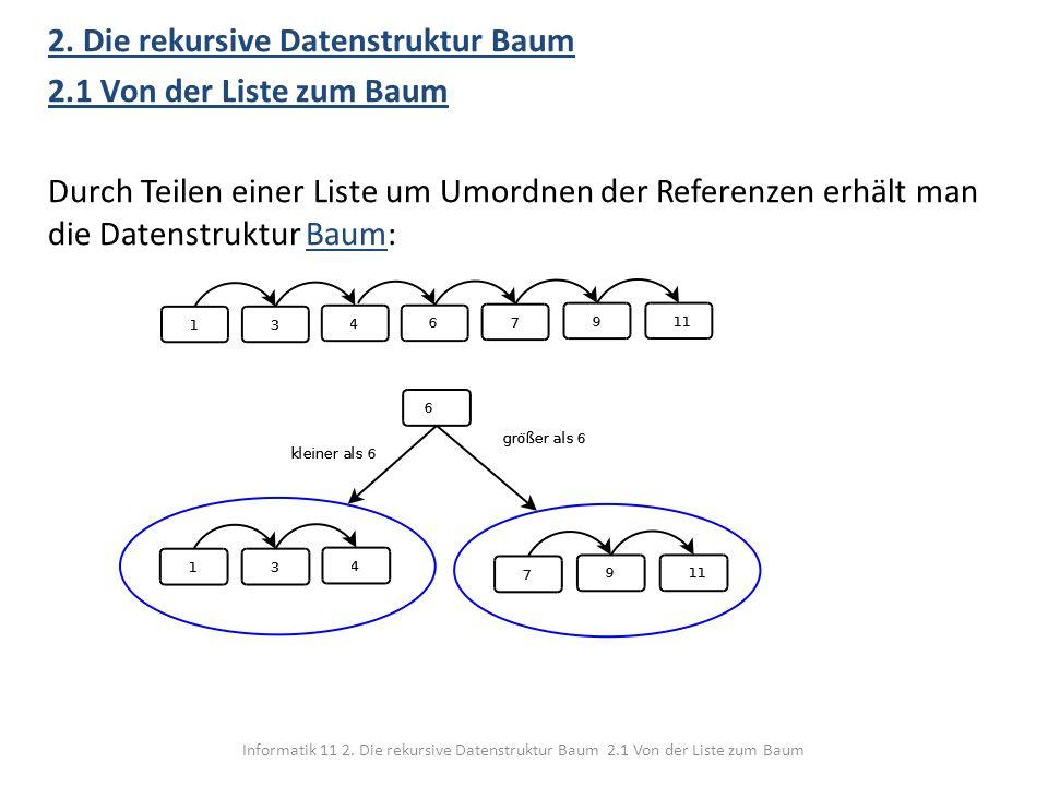 2. Die rekursive Datenstruktur Baum 2